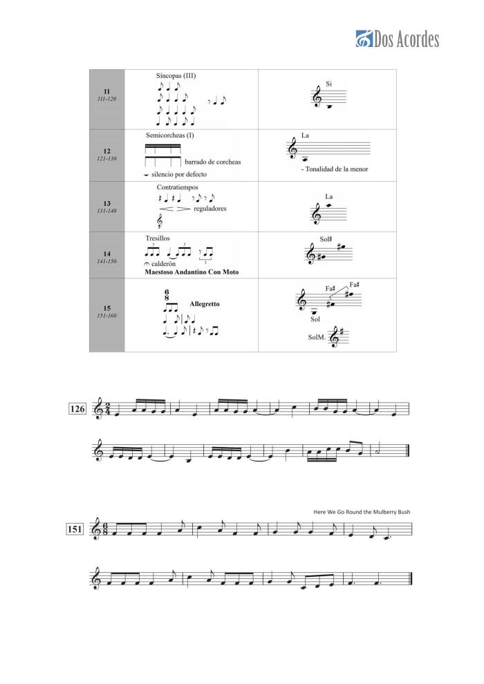 Muestra del método Solfeando_Página_04