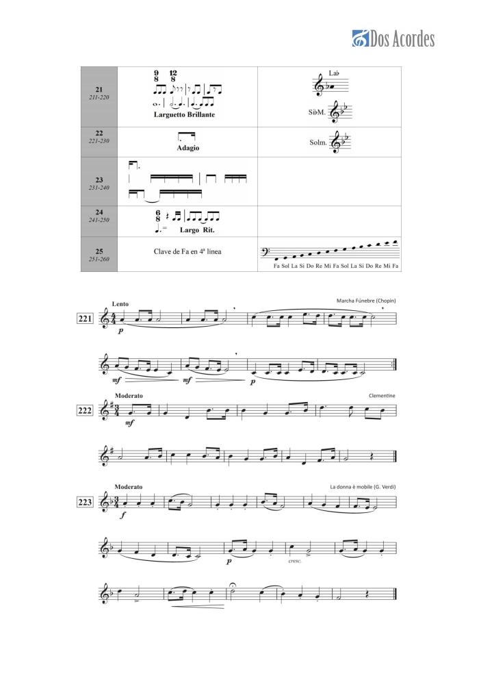 Muestra del método Solfeando_Página_06
